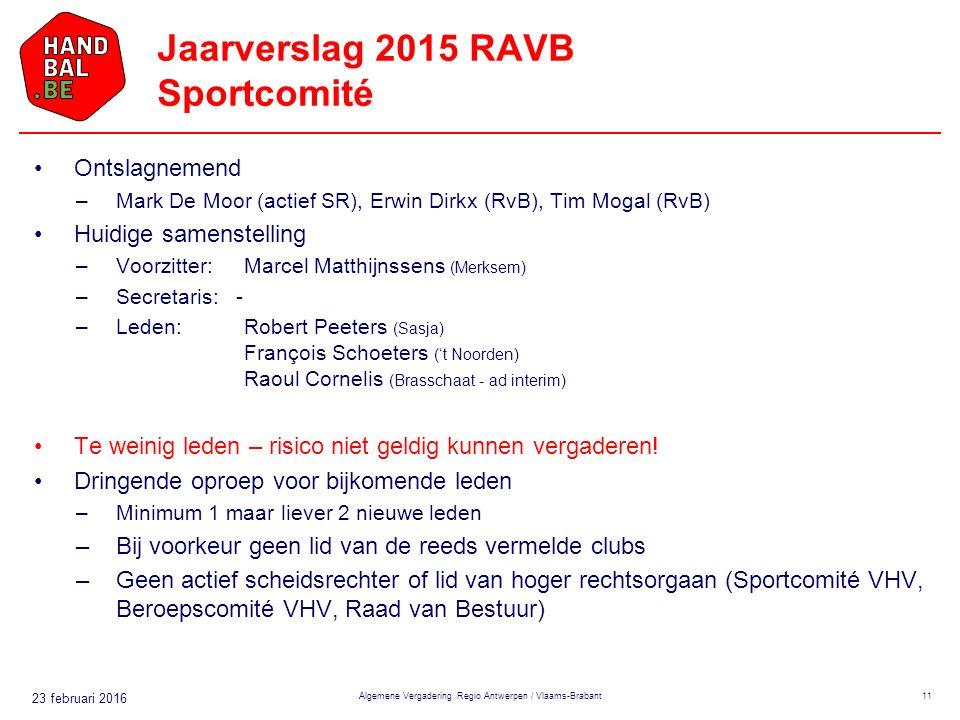 23 februari 2016 Jaarverslag 2015 RAVB Sportcomité Ontslagnemend –Mark De Moor (actief SR), Erwin Dirkx (RvB), Tim Mogal (RvB) Huidige samenstelling –Voorzitter: Marcel Matthijnssens (Merksem) –Secretaris: - –Leden: Robert Peeters (Sasja) François Schoeters ('t Noorden) Raoul Cornelis (Brasschaat - ad interim) Te weinig leden – risico niet geldig kunnen vergaderen.