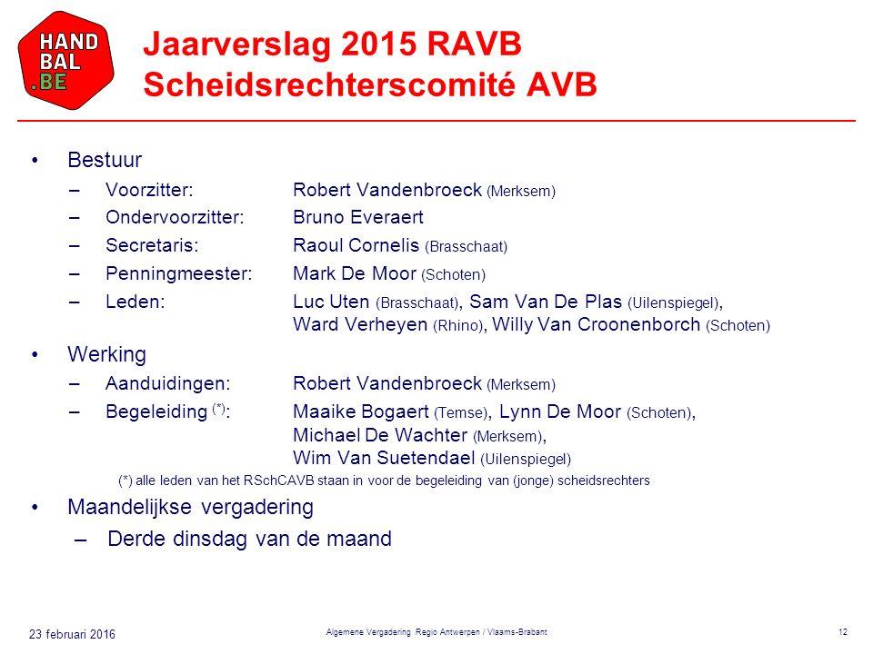 23 februari 2016 Jaarverslag 2015 RAVB Scheidsrechterscomité AVB Bestuur –Voorzitter:Robert Vandenbroeck (Merksem) –Ondervoorzitter:Bruno Everaert –Secretaris:Raoul Cornelis (Brasschaat) –Penningmeester:Mark De Moor (Schoten) –Leden:Luc Uten (Brasschaat), Sam Van De Plas (Uilenspiegel), Ward Verheyen (Rhino), Willy Van Croonenborch (Schoten) Werking –Aanduidingen:Robert Vandenbroeck (Merksem) –Begeleiding (*) :Maaike Bogaert (Temse), Lynn De Moor (Schoten), Michael De Wachter (Merksem), Wim Van Suetendael (Uilenspiegel) (*) alle leden van het RSchCAVB staan in voor de begeleiding van (jonge) scheidsrechters Maandelijkse vergadering –Derde dinsdag van de maand Algemene Vergadering Regio Antwerpen / Vlaams-Brabant12