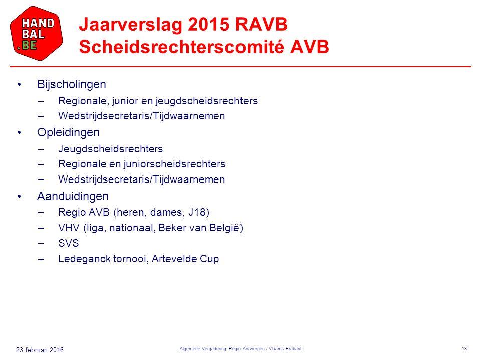 23 februari 2016 Jaarverslag 2015 RAVB Scheidsrechterscomité AVB Bijscholingen –Regionale, junior en jeugdscheidsrechters –Wedstrijdsecretaris/Tijdwaarnemen Opleidingen –Jeugdscheidsrechters –Regionale en juniorscheidsrechters –Wedstrijdsecretaris/Tijdwaarnemen Aanduidingen –Regio AVB (heren, dames, J18) –VHV (liga, nationaal, Beker van België) –SVS –Ledeganck tornooi, Artevelde Cup Algemene Vergadering Regio Antwerpen / Vlaams-Brabant13
