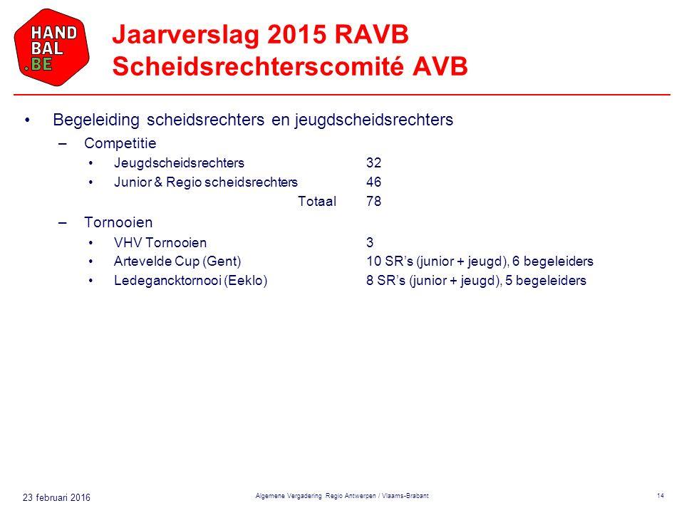 23 februari 2016 Jaarverslag 2015 RAVB Scheidsrechterscomité AVB Begeleiding scheidsrechters en jeugdscheidsrechters –Competitie Jeugdscheidsrechters32 Junior & Regio scheidsrechters46 Totaal78 –Tornooien VHV Tornooien3 Artevelde Cup (Gent) 10 SR's (junior + jeugd), 6 begeleiders Ledegancktornooi (Eeklo)8 SR's (junior + jeugd), 5 begeleiders Algemene Vergadering Regio Antwerpen / Vlaams-Brabant14