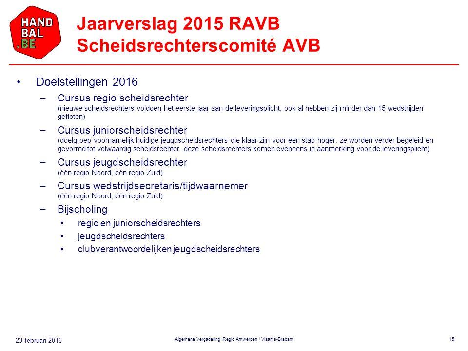 23 februari 2016 Jaarverslag 2015 RAVB Scheidsrechterscomité AVB Doelstellingen 2016 –Cursus regio scheidsrechter (nieuwe scheidsrechters voldoen het eerste jaar aan de leveringsplicht, ook al hebben zij minder dan 15 wedstrijden gefloten) –Cursus juniorscheidsrechter (doelgroep voornamelijk huidige jeugdscheidsrechters die klaar zijn voor een stap hoger.