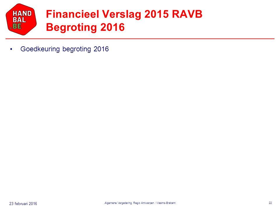 23 februari 2016 Financieel Verslag 2015 RAVB Begroting 2016 Goedkeuring begroting 2016 Algemene Vergadering Regio Antwerpen / Vlaams-Brabant22