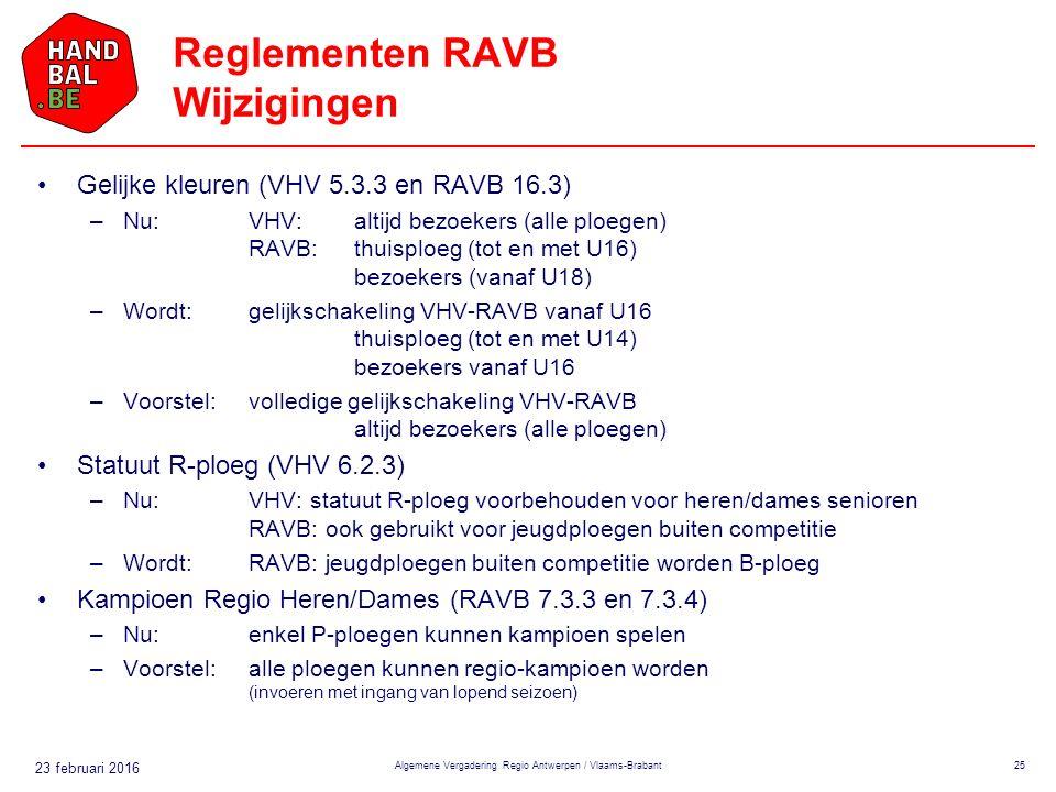 23 februari 2016 Reglementen RAVB Wijzigingen Gelijke kleuren (VHV 5.3.3 en RAVB 16.3) –Nu:VHV:altijd bezoekers (alle ploegen) RAVB:thuisploeg (tot en met U16) bezoekers (vanaf U18) –Wordt:gelijkschakeling VHV-RAVB vanaf U16 thuisploeg (tot en met U14) bezoekers vanaf U16 –Voorstel:volledige gelijkschakeling VHV-RAVB altijd bezoekers (alle ploegen) Statuut R-ploeg (VHV 6.2.3) –Nu:VHV: statuut R-ploeg voorbehouden voor heren/dames senioren RAVB: ook gebruikt voor jeugdploegen buiten competitie –Wordt:RAVB: jeugdploegen buiten competitie worden B-ploeg Kampioen Regio Heren/Dames (RAVB 7.3.3 en 7.3.4) –Nu:enkel P-ploegen kunnen kampioen spelen –Voorstel:alle ploegen kunnen regio-kampioen worden (invoeren met ingang van lopend seizoen) Algemene Vergadering Regio Antwerpen / Vlaams-Brabant25