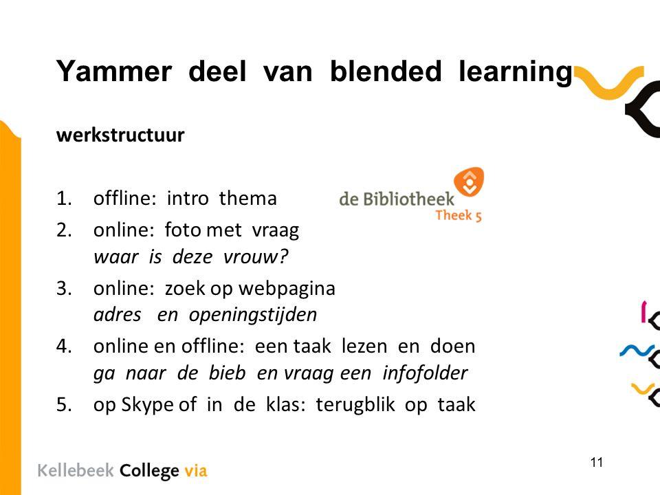 Yammer deel van blended learning werkstructuur 1.offline: intro thema 2.online: foto met vraag waar is deze vrouw.