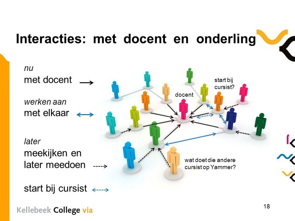 Interacties: met docent en onderling nu met docent werken aan met elkaar later meekijken en later meedoen start bij cursist 18 docent start bij cursist.