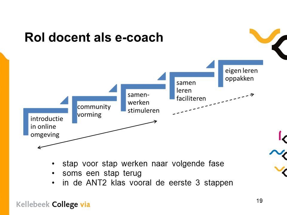 Rol docent als e-coach 19 stap voor stap werken naar volgende fase soms een stap terug in de ANT2 klas vooral de eerste 3 stappen