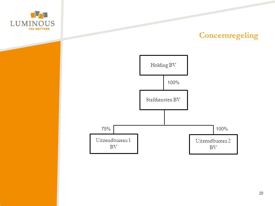 Stafdiensten BV Holding BV Uitzendbureau 1 BV Uitzendbureau 2 BV 100% 75% Concernregeling 20