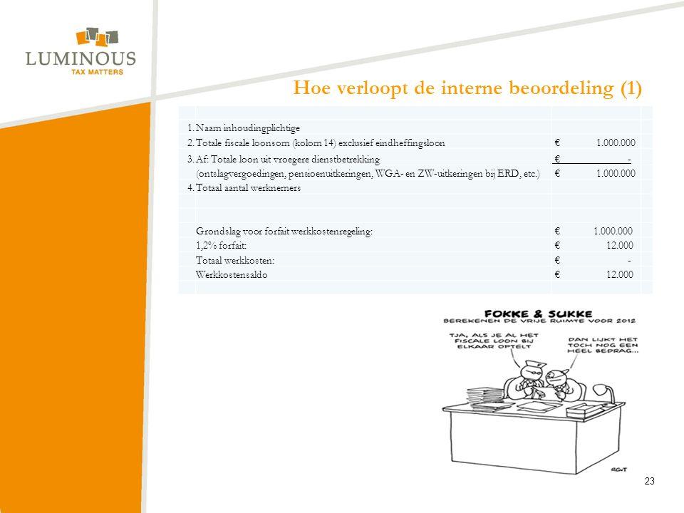 Hoe verloopt de interne beoordeling (1) 1.Naam inhoudingplichtige 2.Totale fiscale loonsom (kolom 14) exclusief eindheffingsloon € 1.000.000 3.Af: Tot