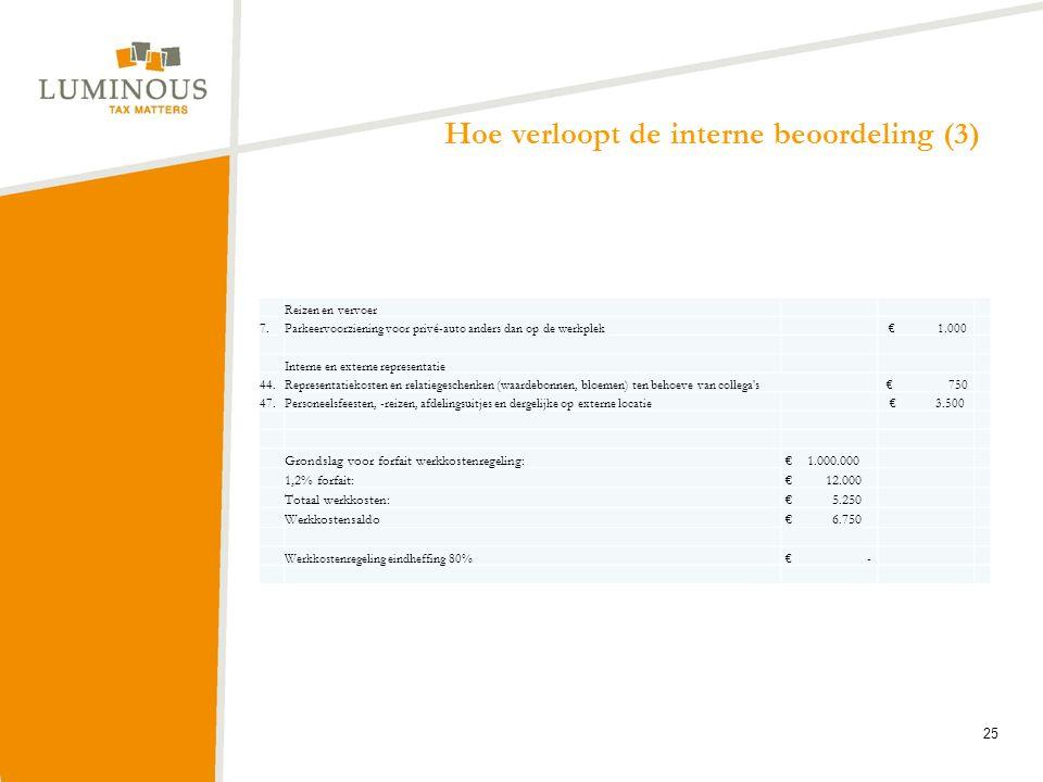 Hoe verloopt de interne beoordeling (3) Reizen en vervoer 7.Parkeervoorziening voor privé-auto anders dan op de werkplek € 1.000 Interne en externe re