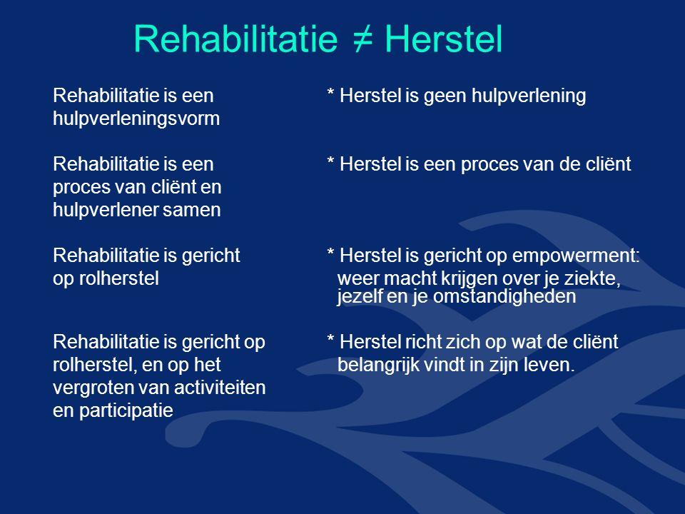 Rehabilitatie ≠ Herstel Rehabilitatie is een* Herstel is geen hulpverlening hulpverleningsvorm Rehabilitatie is een * Herstel is een proces van de cliënt proces van cliënt en hulpverlener samen Rehabilitatie is gericht * Herstel is gericht op empowerment: op rolherstel weer macht krijgen over je ziekte, jezelf en je omstandigheden Rehabilitatie is gericht op * Herstel richt zich op wat de cliënt rolherstel, en op het belangrijk vindt in zijn leven.