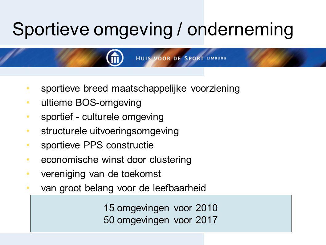 Sportieve omgeving / onderneming sportieve breed maatschappelijke voorziening ultieme BOS-omgeving sportief - culturele omgeving structurele uitvoeringsomgeving sportieve PPS constructie economische winst door clustering vereniging van de toekomst van groot belang voor de leefbaarheid 15 omgevingen voor 2010 50 omgevingen voor 2017