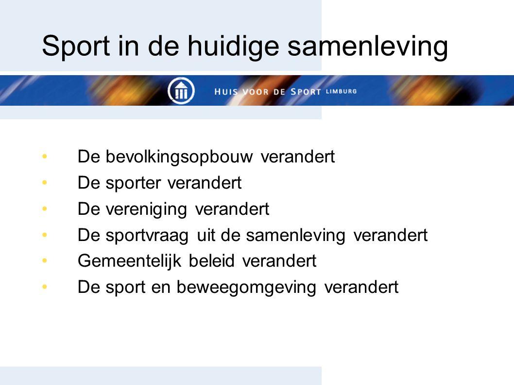 Sport in de huidige samenleving De bevolkingsopbouw verandert De sporter verandert De vereniging verandert De sportvraag uit de samenleving verandert Gemeentelijk beleid verandert De sport en beweegomgeving verandert