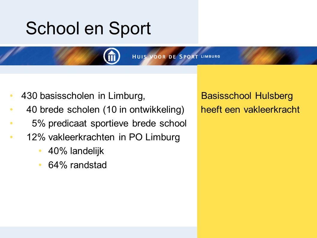 School en Sport 430 basisscholen in Limburg, Basisschool Hulsberg 40 brede scholen (10 in ontwikkeling) heeft een vakleerkracht 5% predicaat sportieve brede school 12% vakleerkrachten in PO Limburg 40% landelijk 64% randstad
