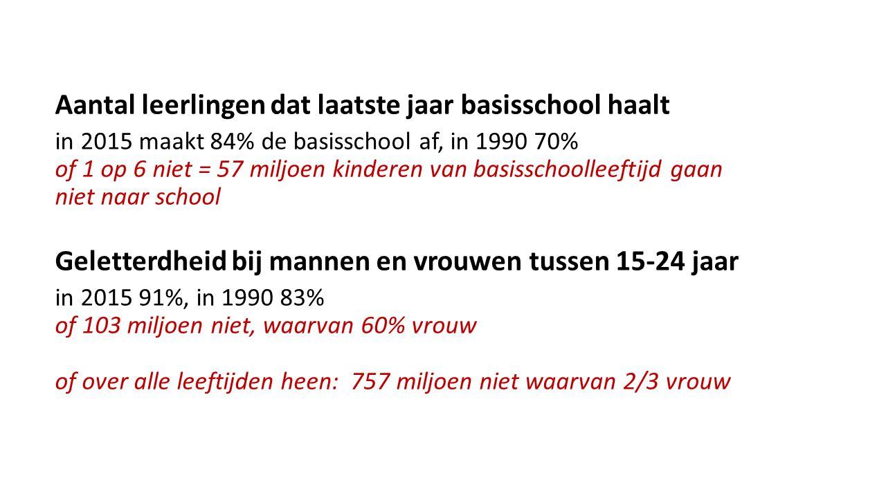 Onderwijs in de duurzame ontwikkelingsdoelen