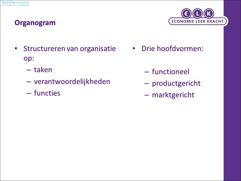 voor het besturen van organisaties Bedrijfseconomie Organogram Structureren van organisatie op: – taken – verantwoordelijkheden – functies Drie hoofdvormen: – functioneel – productgericht – marktgericht