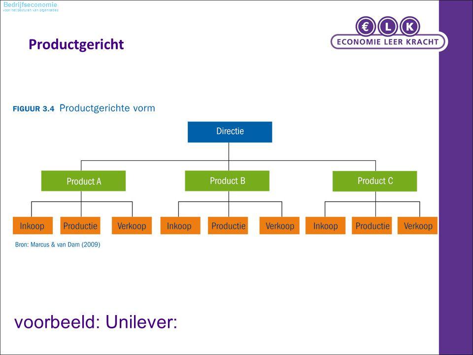 voor het besturen van organisaties Bedrijfseconomie Productgericht voorbeeld: Unilever: