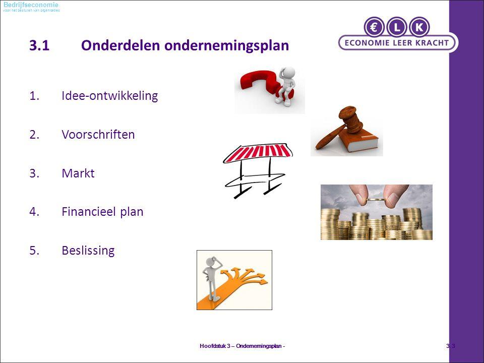 voor het besturen van organisaties Bedrijfseconomie 3.1 Onderdelen ondernemingsplan 1.Idee-ontwikkeling 2.Voorschriften 3.Markt 4.Financieel plan 5.Beslissing Hoofdstuk 3 – Ondernemingsplan -3.3