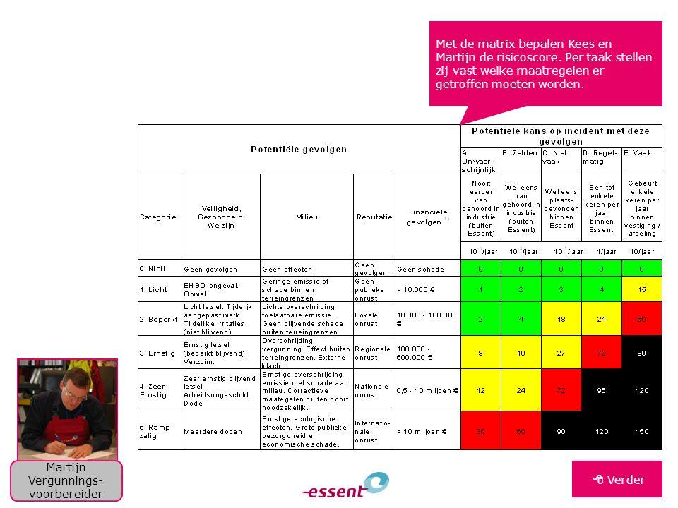  Verder Martijn Vergunnings- voorbereider Met de matrix bepalen Kees en Martijn de risicoscore. Per taak stellen zij vast welke maatregelen er getrof
