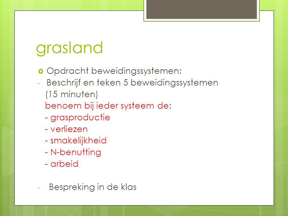 Grasland h5  Droogte en eiwit.
