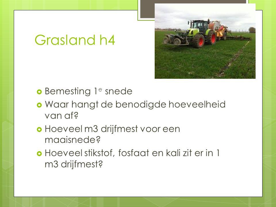 Grasland h4  Bemesting 1 e snede  Waar hangt de benodigde hoeveelheid van af?  Hoeveel m3 drijfmest voor een maaisnede?  Hoeveel stikstof, fosfaat