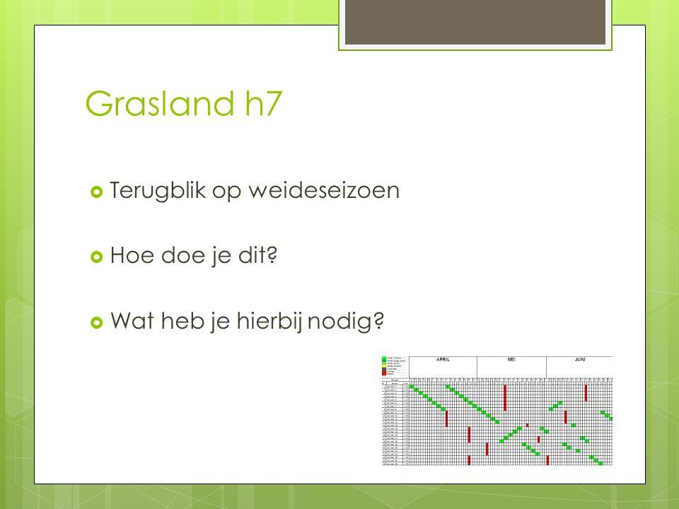 Grasland h7  Terugblik op weideseizoen  Hoe doe je dit?  Wat heb je hierbij nodig?