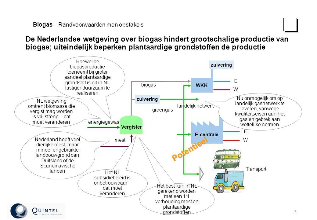 3 E-centrale Vergister zuivering biogas landelijk netwerk E W E W mest energiegewas groengas De Nederlandse wetgeving over biogas hindert grootschalige productie van biogas; uiteindelijk beperken plantaardige grondstoffen de productie Biogas Randvoorwaarden men obstakels NL wetgeving omtrent biomassa die vergist mag worden is vrij streng – dat moet veranderen Nederland heeft veel dierlijke mest, maar minder ongebruikte landbouwgrond dan Duitsland of de Scandinavische landen Hoewel de biogasproductie toeneemt bij groter aandeel plantaardige grondstof is dit in NL lastiger duurzaam te realiseren Het NL subsidiebeleid is onbetrouwbaar – dat moet veranderen Nu onmogelijk om op landelijk gasnetwerk te leveren, vanwege kwaliteitseisen aan het gas en gebrek aan wettelijke normen Het best kan in NL gerekend worden met een 1:1 verhouding mest en plantaardige grondstoffen Transport Potentieel WKK zuivering