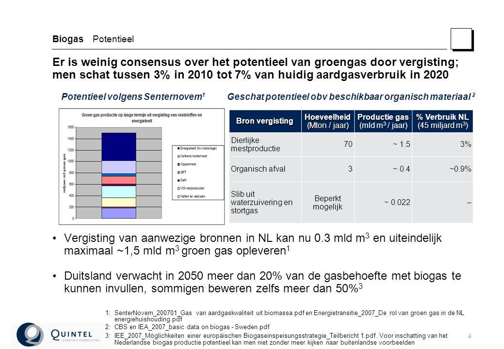 4 Biogas Potentieel Er is weinig consensus over het potentieel van groengas door vergisting; men schat tussen 3% in 2010 tot 7% van huidig aardgasverbruik in 2020 Vergisting van aanwezige bronnen in NL kan nu 0.3 mld m 3 en uiteindelijk maximaal ~1,5 mld m 3 groen gas opleveren 1 Duitsland verwacht in 2050 meer dan 20% van de gasbehoefte met biogas te kunnen invullen, sommigen beweren zelfs meer dan 50% 3 1:SenterNovem_200701_Gas van aardgaskwaliteit uit biomassa.pdf en Energietransitie_2007_De rol van groen gas in de NL energiehuishouding.pdf 2:CBS en IEA_2007_basic data on biogas - Sweden.pdf 3:IEE_2007_Möglichkeiten einer europäischen Biogaseinspeisungsstrategie_Teilbericht 1.pdf.