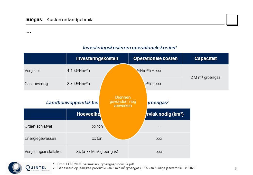 8 Biogas Kosten en landgebruik...