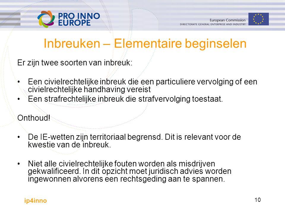 ip4inno 10 Inbreuken – Elementaire beginselen Er zijn twee soorten van inbreuk: Een civielrechtelijke inbreuk die een particuliere vervolging of een civielrechtelijke handhaving vereist Een strafrechtelijke inbreuk die strafvervolging toestaat.