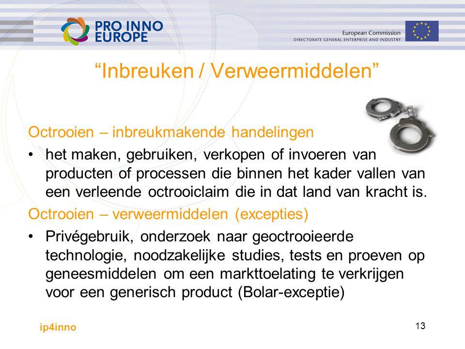 ip4inno 13 Inbreuken / Verweermiddelen Octrooien – inbreukmakende handelingen het maken, gebruiken, verkopen of invoeren van producten of processen die binnen het kader vallen van een verleende octrooiclaim die in dat land van kracht is.