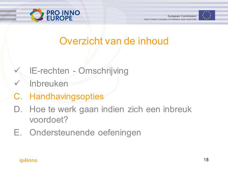 ip4inno 18 Overzicht van de inhoud IE-rechten - Omschrijving Inbreuken C. Handhavingsopties D.Hoe te werk gaan indien zich een inbreuk voordoet? E.Ond