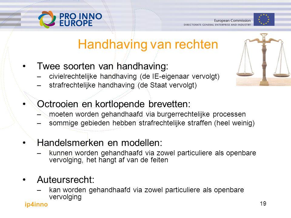 ip4inno 19 Handhaving van rechten Twee soorten van handhaving: –civielrechtelijke handhaving (de IE-eigenaar vervolgt) –strafrechtelijke handhaving (de Staat vervolgt) Octrooien en kortlopende brevetten: –moeten worden gehandhaafd via burgerrechtelijke processen –sommige gebieden hebben strafrechtelijke straffen (heel weinig) Handelsmerken en modellen: –kunnen worden gehandhaafd via zowel particuliere als openbare vervolging, het hangt af van de feiten Auteursrecht: –kan worden gehandhaafd via zowel particuliere als openbare vervolging