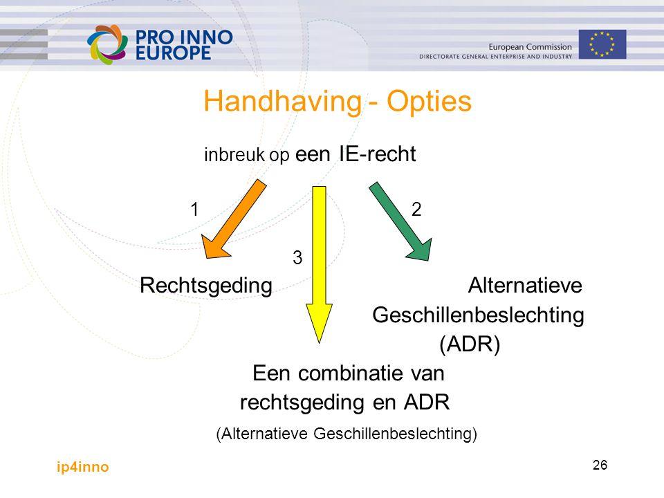 ip4inno 26 Handhaving - Opties inbreuk op een IE-recht 1 2 3 Rechtsgeding Alternatieve Geschillenbeslechting (ADR) Een combinatie van rechtsgeding en ADR (Alternatieve Geschillenbeslechting)