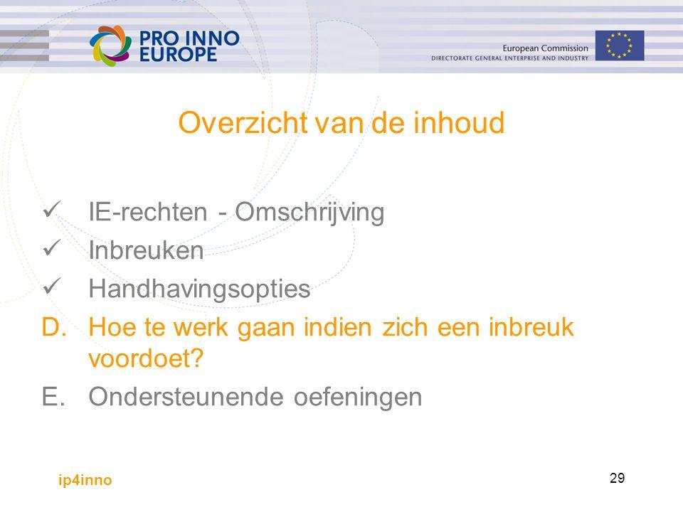 ip4inno 29 Overzicht van de inhoud IE-rechten - Omschrijving Inbreuken Handhavingsopties D.Hoe te werk gaan indien zich een inbreuk voordoet? E.Onders
