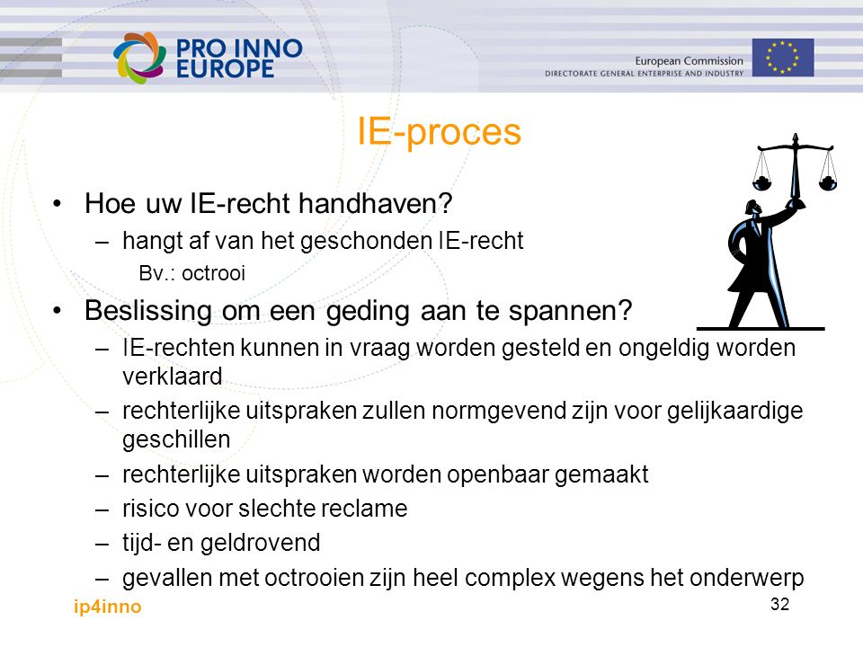 ip4inno 32 IE-proces Hoe uw IE-recht handhaven.