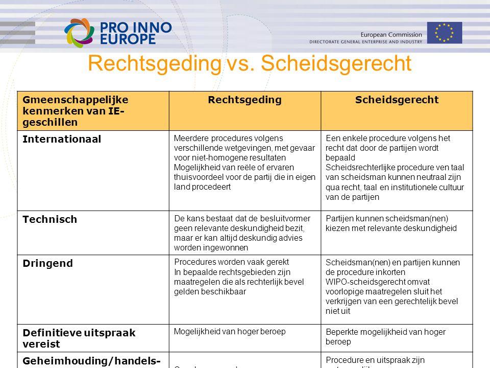 ip4inno 43 Rechtsgeding vs. Scheidsgerecht Gmeenschappelijke kenmerken van IE- geschillen RechtsgedingScheidsgerecht Internationaal Meerdere procedure