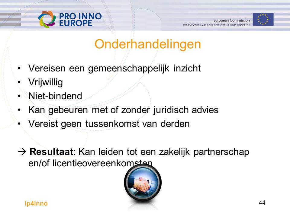 ip4inno 44 Onderhandelingen Vereisen een gemeenschappelijk inzicht Vrijwillig Niet-bindend Kan gebeuren met of zonder juridisch advies Vereist geen tussenkomst van derden  Resultaat: Kan leiden tot een zakelijk partnerschap en/of licentieovereenkomsten