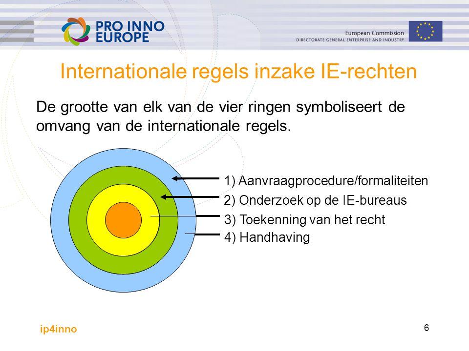ip4inno 6 Internationale regels inzake IE-rechten De grootte van elk van de vier ringen symboliseert de omvang van de internationale regels. 1) Aanvra