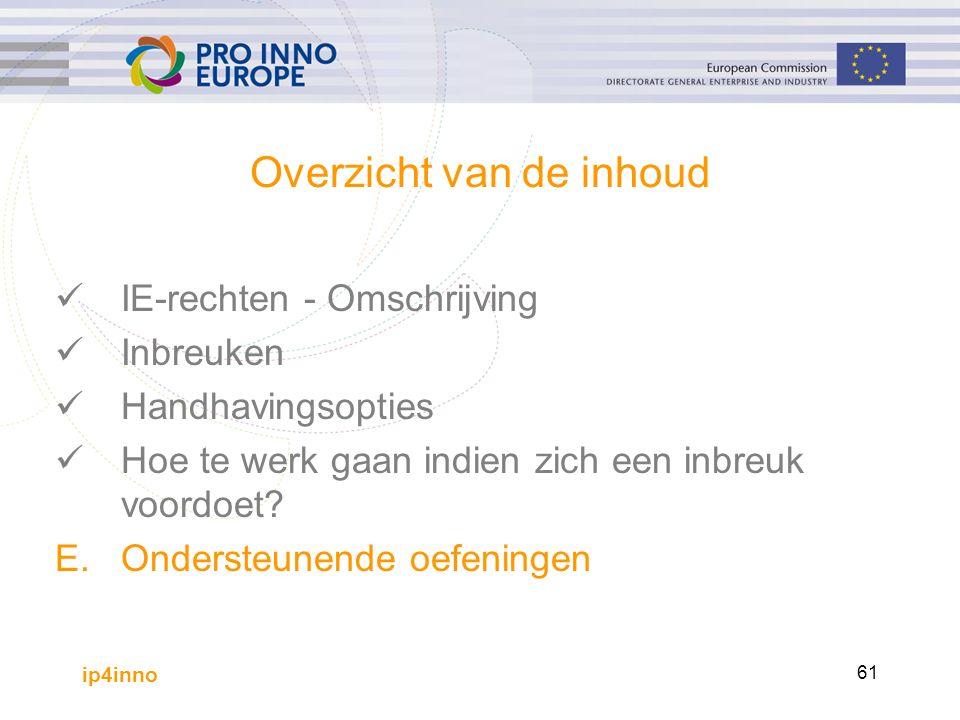 ip4inno 61 Overzicht van de inhoud IE-rechten - Omschrijving Inbreuken Handhavingsopties Hoe te werk gaan indien zich een inbreuk voordoet.