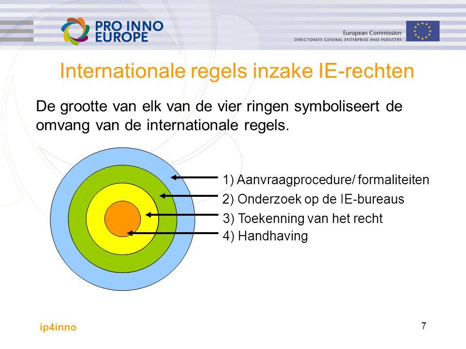 ip4inno 7 Internationale regels inzake IE-rechten De grootte van elk van de vier ringen symboliseert de omvang van de internationale regels. 1) Aanvra