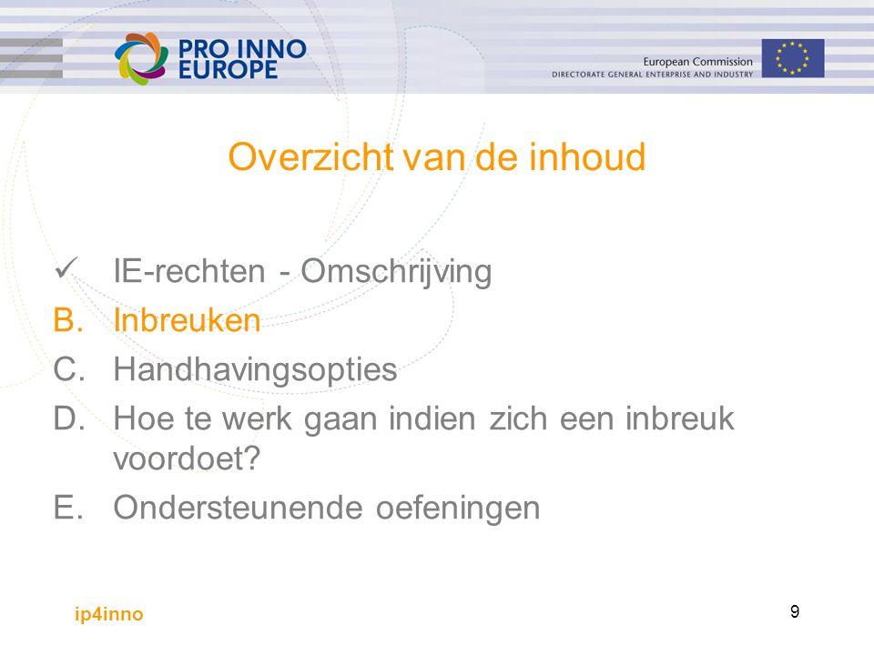 ip4inno 9 Overzicht van de inhoud IE-rechten - Omschrijving B.Inbreuken C. Handhavingsopties D.Hoe te werk gaan indien zich een inbreuk voordoet? E.On