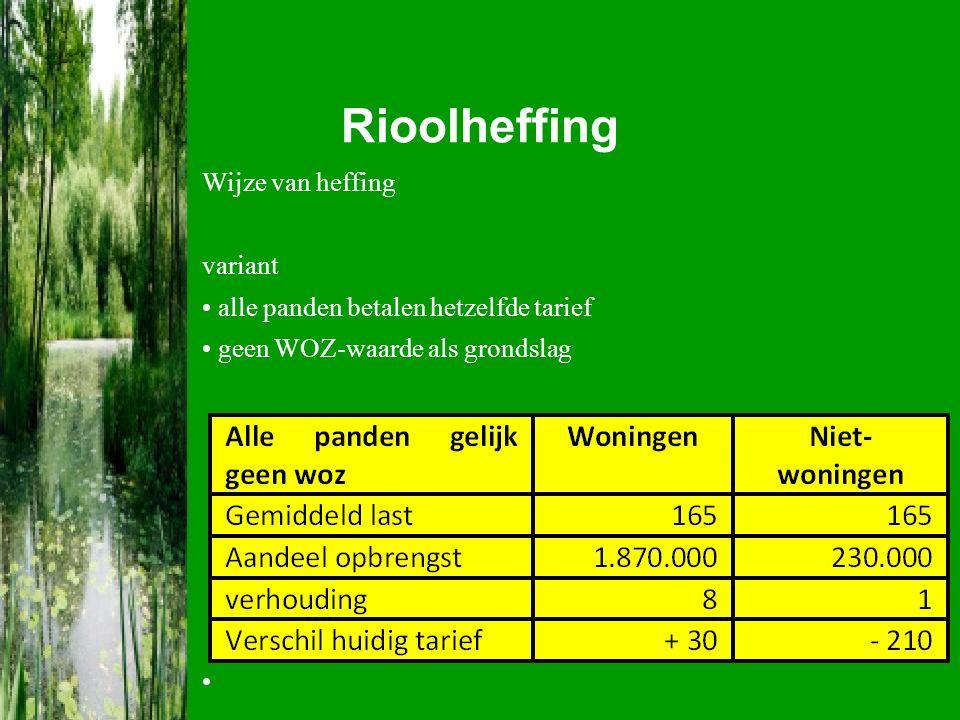 Rioolheffing Wijze van heffing variant alle panden betalen hetzelfde tarief geen WOZ-waarde als grondslag