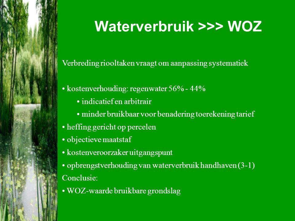 Waterverbruik >>> WOZ Opbrengstverhouding bij waterverbruik ligt opbrengstverbruik 3-1 woningen 1.600.00 (3) en niet-woningen 500.000 (1) ten gevolge hiervan differentiatie van tarief Woningen 1.600.000/woz = 0,0519% Niet-woningen 500.000/woz = 0,0922% jaarlijkse aanpassing tarief jaarlijkse hertaxatie WOZ (geen opbrengststijging) Prijsindexering of vorige jaren inhaalslag 6% (opbrengststijging) opbrengstverhouding 3-1 blijft gehandhaafd