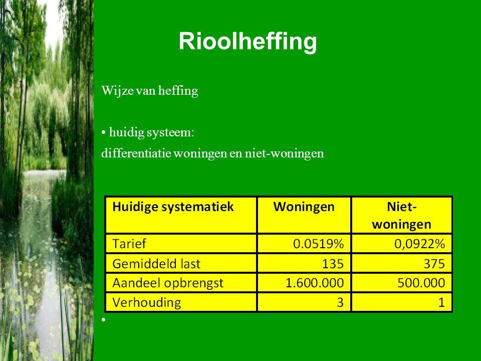 Rioolheffing Wijze van heffing variant geen verschil tussen woningen en niet-woningen WOZ-waarde per pand is bepalend eenheidstarief naar WOZ
