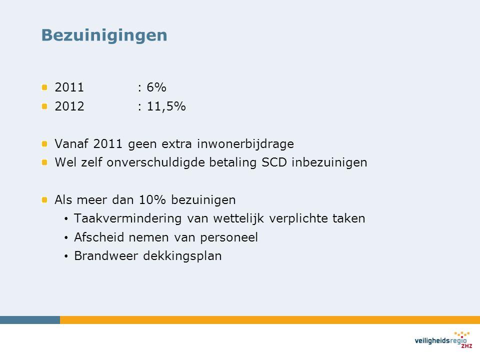 Bezuinigingen 2011 : 6% 2012: 11,5% Vanaf 2011 geen extra inwonerbijdrage Wel zelf onverschuldigde betaling SCD inbezuinigen Als meer dan 10% bezuinig