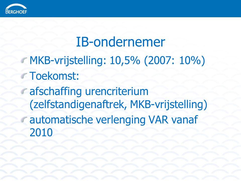 IB-ondernemer MKB-vrijstelling: 10,5% (2007: 10%) Toekomst: afschaffing urencriterium (zelfstandigenaftrek, MKB-vrijstelling) automatische verlenging VAR vanaf 2010