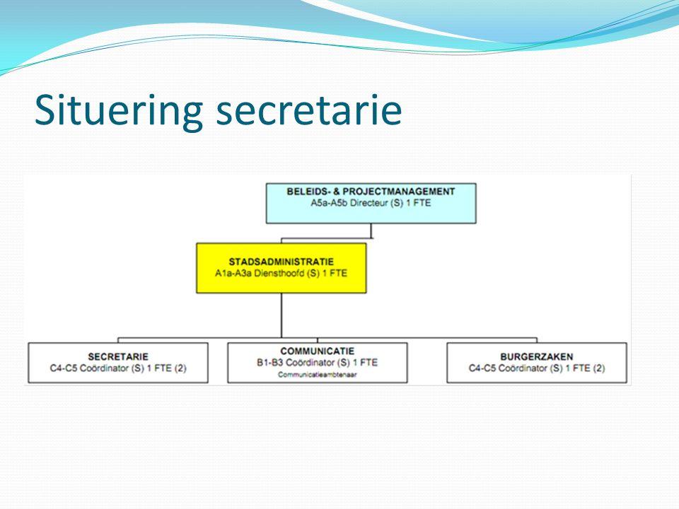 Situering secretarie