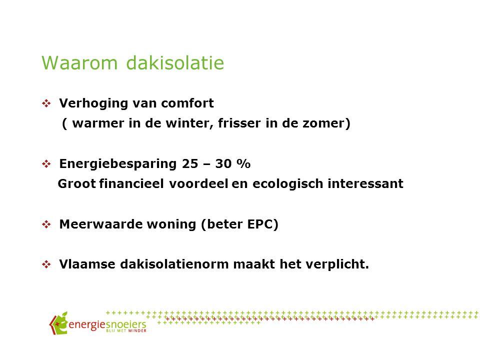 Waarom dakisolatie  Verhoging van comfort ( warmer in de winter, frisser in de zomer)  Energiebesparing 25 – 30 % Groot financieel voordeel en ecologisch interessant  Meerwaarde woning (beter EPC)  Vlaamse dakisolatienorm maakt het verplicht.