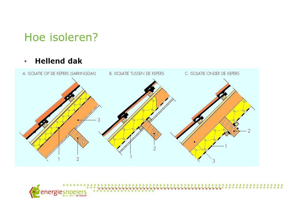 Hoe isoleren Hellend dak