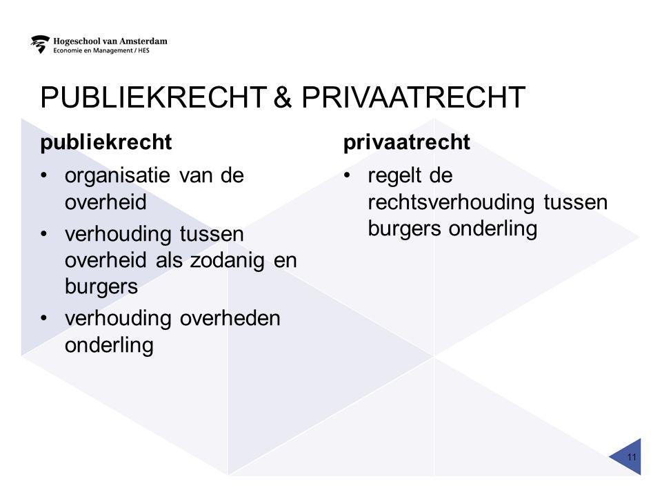 PUBLIEKRECHT & PRIVAATRECHT publiekrecht organisatie van de overheid verhouding tussen overheid als zodanig en burgers verhouding overheden onderling